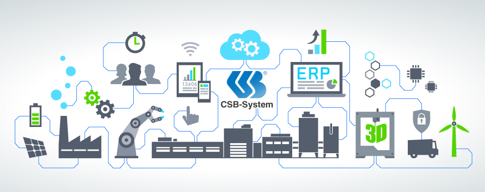 Factory ERP / CSB / CSB-System